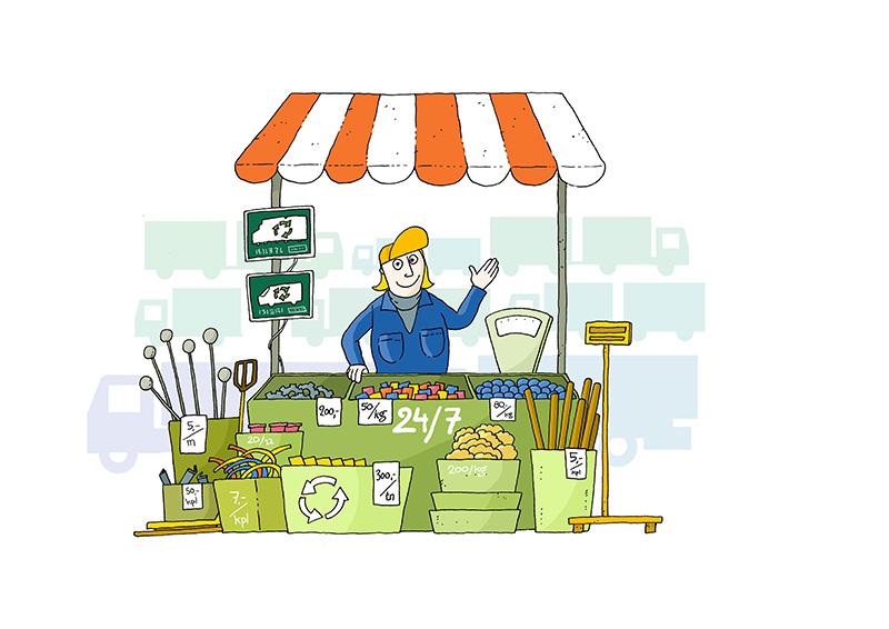 Materiaalitori – Jätteiden markkinapaikka